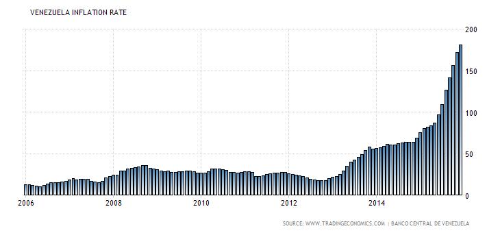 Grafiek – historische CPI inflatie Nederland (jaarbasis) – volledige looptijd