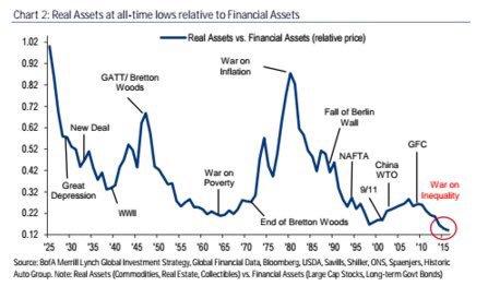 bank geen rente eerlijk beleggen